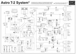 t2-system-grafik