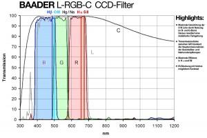 lrgbc_filterkurve