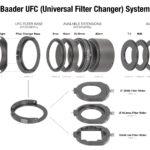 Baader-UFC (Universal Filter Changer) – die mitwachsende Filterschublade