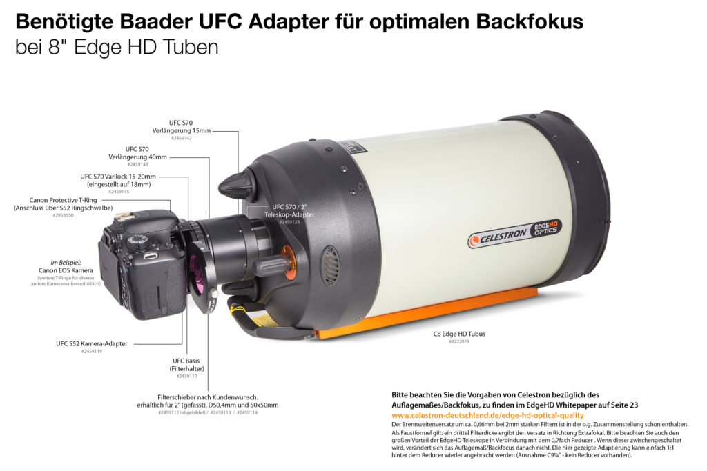 baader-ufc_application-camera-8sc-standard