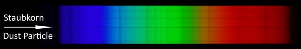 Daylight Spectrum DADOS 200L DSLR