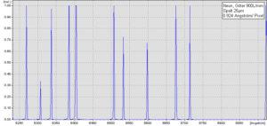 Neon Spektrum mit 900/L Gitter