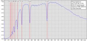 Wega Spectrum mit 200/L Gitter