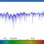 BACHES Echelle-Spektrograf: Das wichtigste für uns - Die Kundenreferenzen