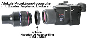Photographic adapter threads for all types of projection photography