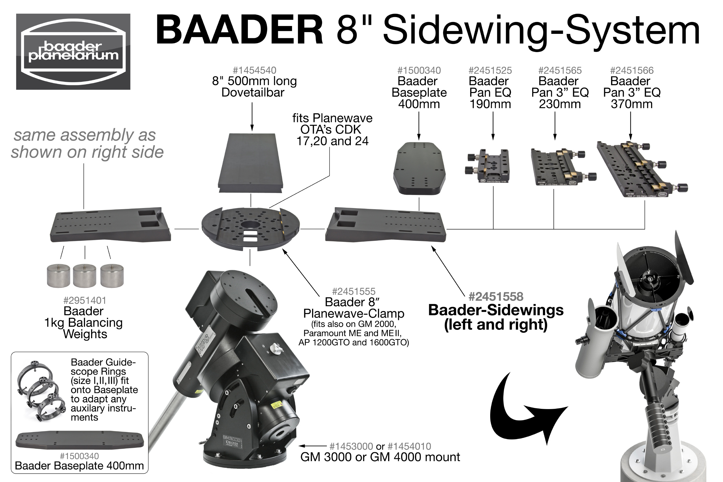 Baader 8 Zoll Sidewing-System