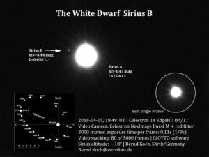 the white dwarf Sirius B
