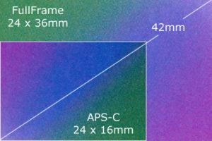 Maßstäblicher Größenvergleich zwischen APS-C und FullFrame Chip