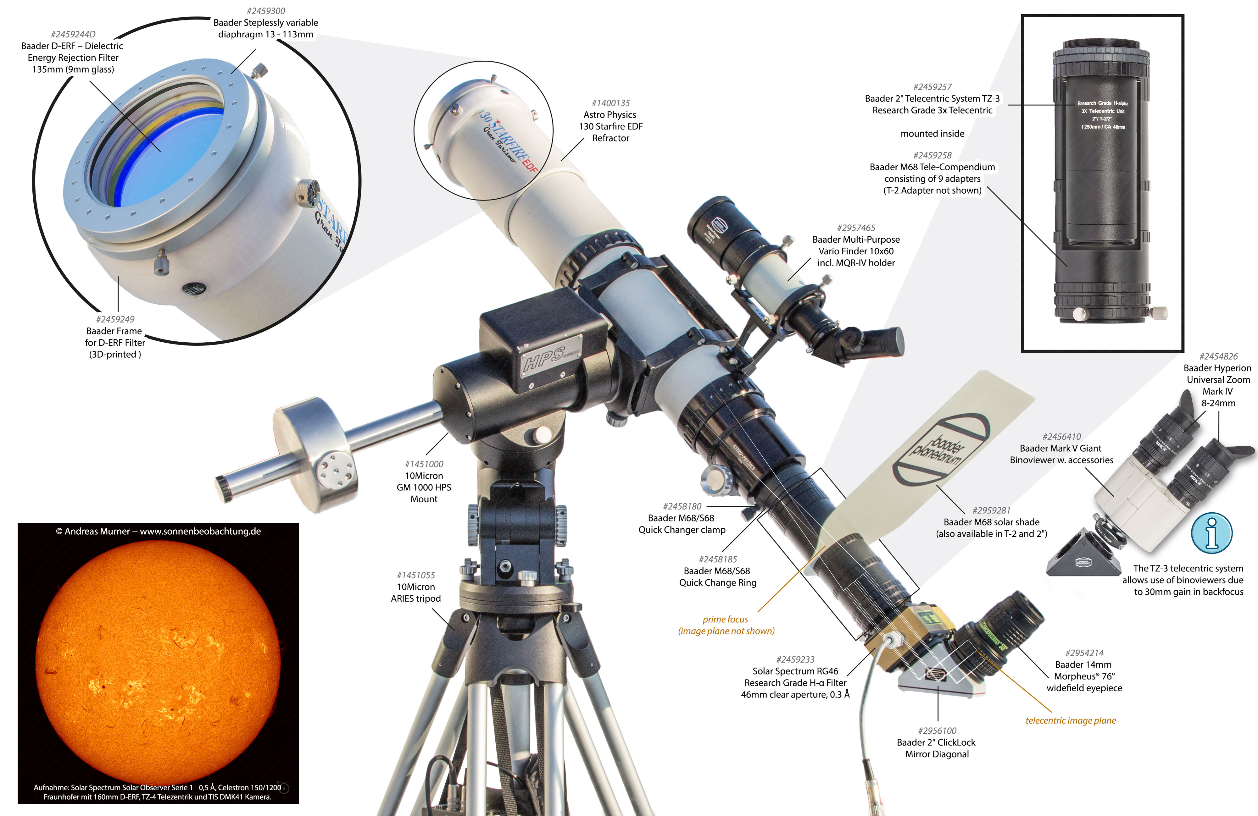 New accessories for H-alpha solar observation / imaging