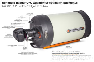 Why choose UFC Quickchange-Frontfilters with DSLR-Cameras?