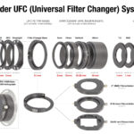 Baader-UFC (Universal Filter Changer) – the ever-growing filter chamber