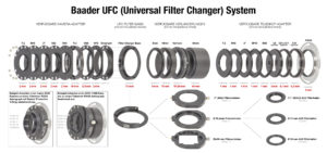Baader-UFC (Universal Filter Changer) – the ever-growing filter chamber (Part 1)