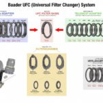 Baader Universal Filter Changer (UFC): The UFC Base