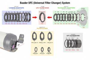 Baader UFC Filter System complete