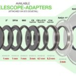 Baader Universal Filter Changer (UFC): The UFC telescope-side adaptors
