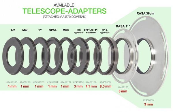 Baader UFC telescope adapter