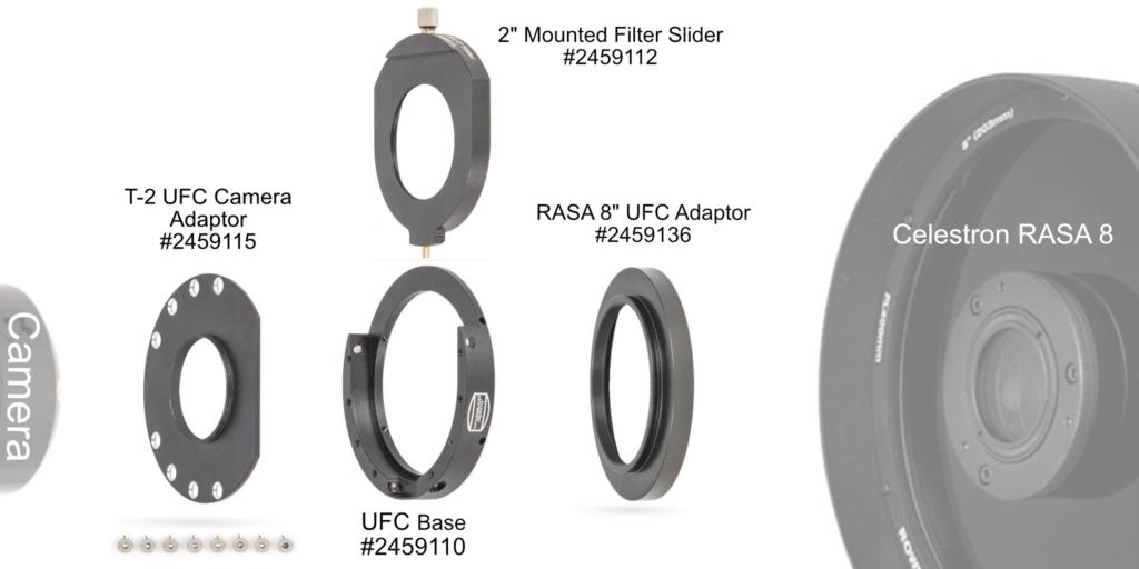 An example RASA 8 UFC Set Up