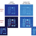 EMCCD vs sCMOS Cameras | A Comparison (Post by Andor Technology)
