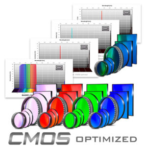 New CMOS-optimized Baader Filters