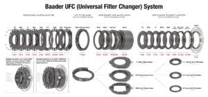 Baader-UFC (Universal Filter Changer) – die mitwachsende Filterschublade (Teil 1)