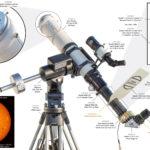 Neues Zubehör zur H-alpha Sonnenbeobachtung
