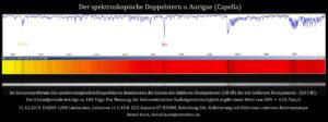 Capella 2015-12-31_DADOS 1200 Linien