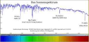 Sonnenspektrum 2016-04-22 DADOS 900L