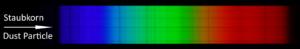 Meine Spektren zeigen dunkle Streifen (siehe Markierung im Bild) - woher kommen sie?