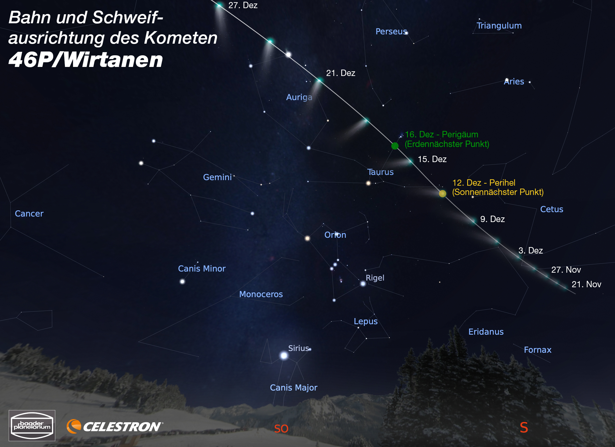 Comète 46P/Wirtanen Bahn-des-kometen-wirtanen-1