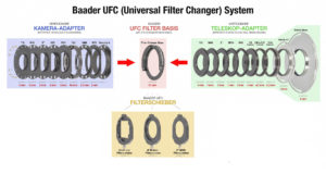 Baader UFC System