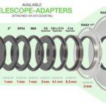 Baader Universal-Filterschubladensystem (UFC): Die teleskopseitigen UFC-Adapter