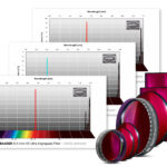 Neue CMOS-optimierte Baader Filter