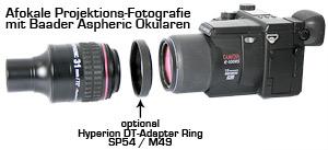 Fotografische Adaptergewinde für alle Arten der Projektionsfotografie