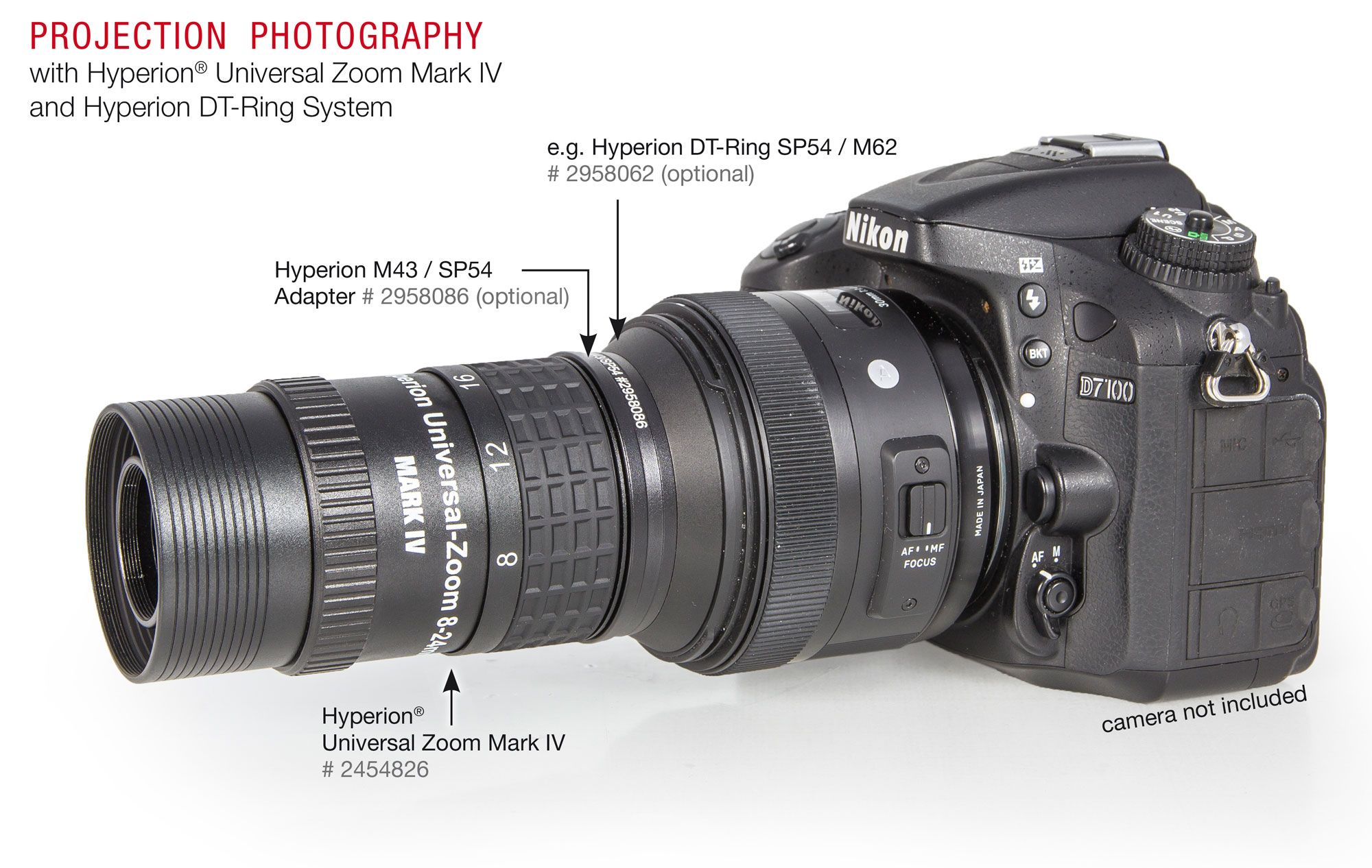 hyperion-universal-zoom-mark-4_camera-ad