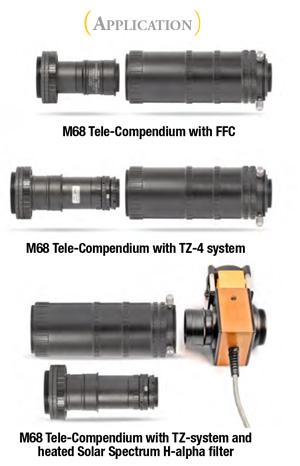 Anwendungsbeispiele des M68-Tele-Compendiums